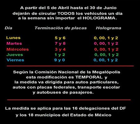 La medida aplicará para la CDMX y 18 municipios del Edomex.